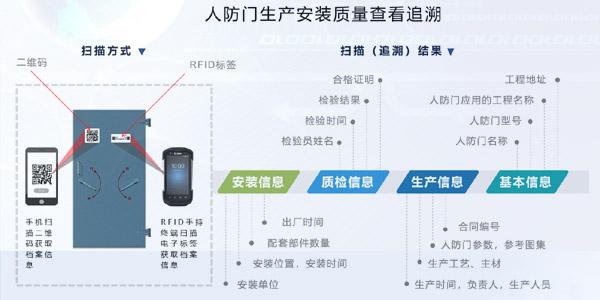 bob手机登陆企业从业行为和产品质量监管平台